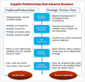 supplier_relationship_2 copy